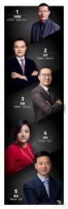 沈南鹏蝉联福布斯中国最佳创投人榜首 曾投资拼多多